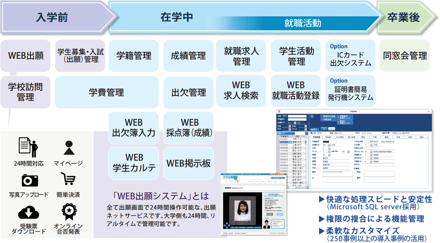 システム例